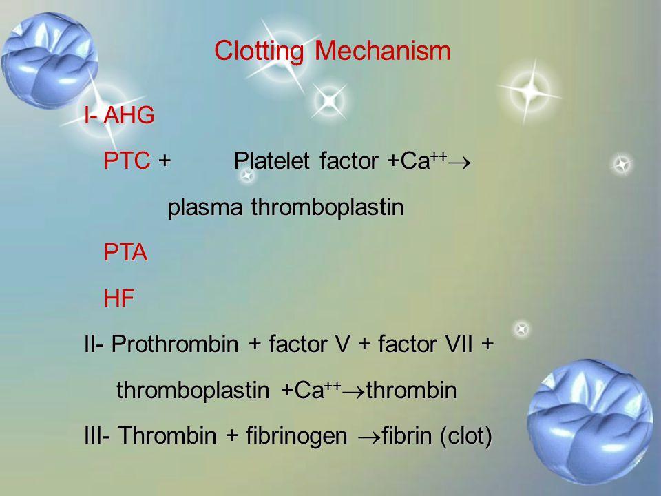 Clotting Mechanism I- AHG PTC + Platelet factor +Ca++