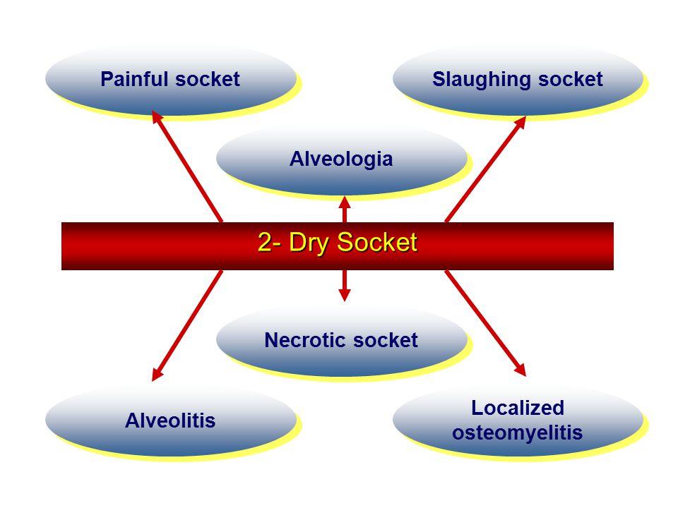 Localized osteomyelitis
