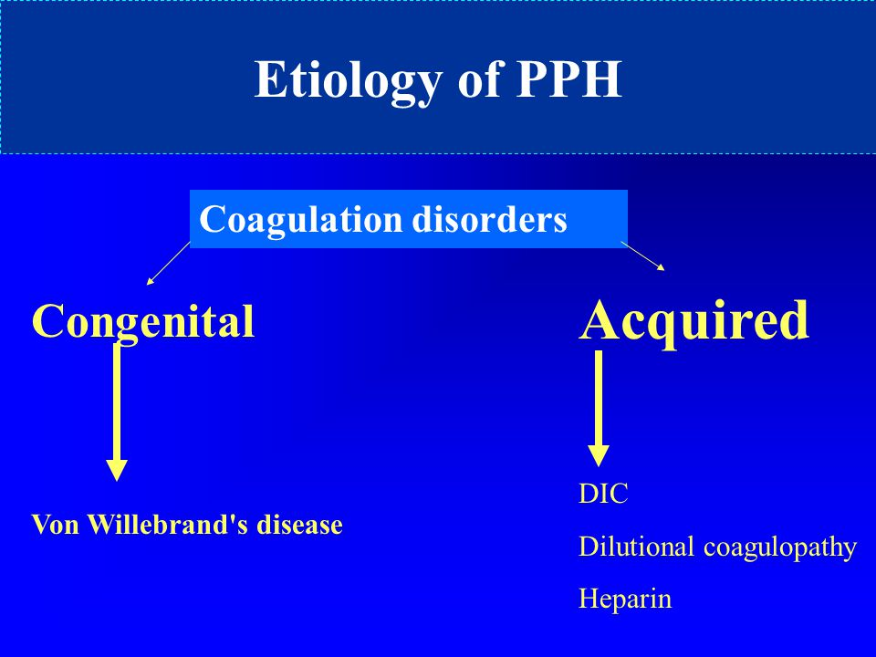 Acquired Etiology of PPH Congenital Coagulation disorders DIC