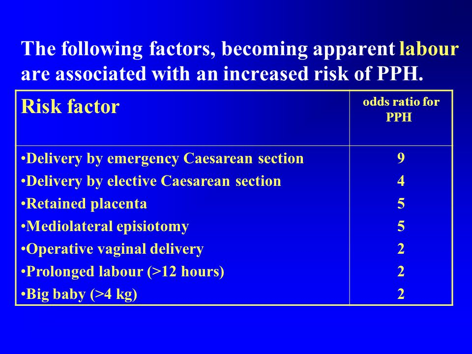 The following factors, becoming apparent labour are associated with an increased risk of PPH.