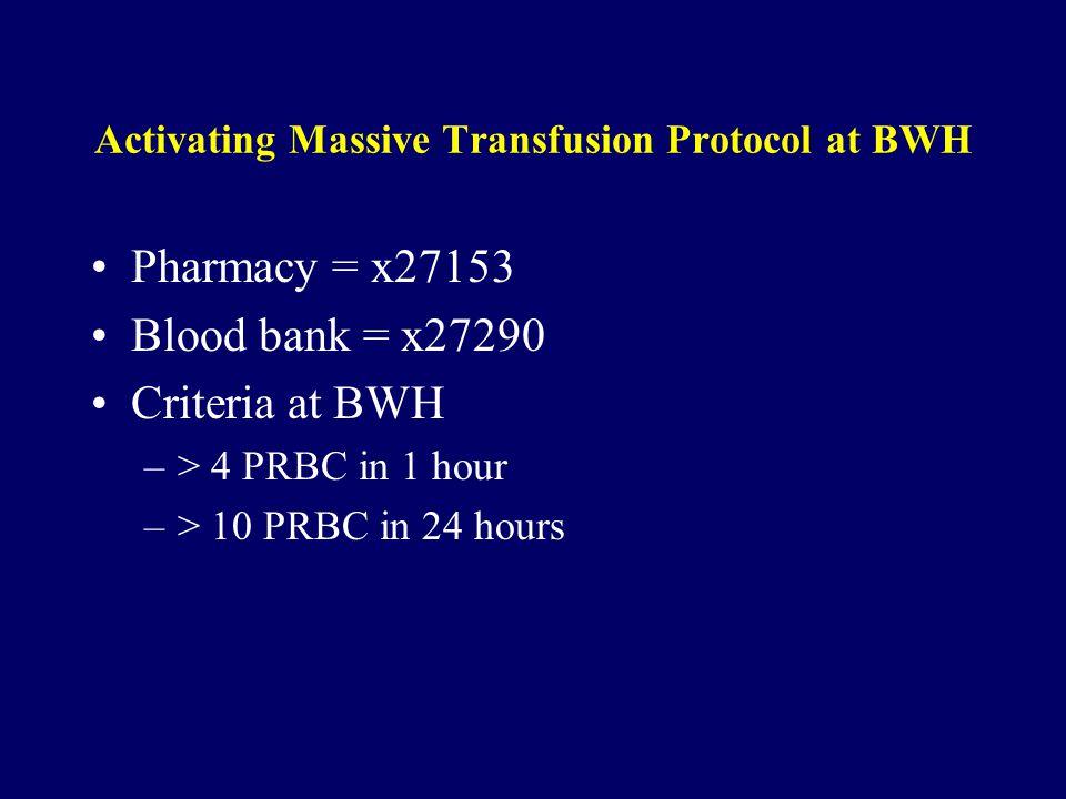 Activating Massive Transfusion Protocol at BWH