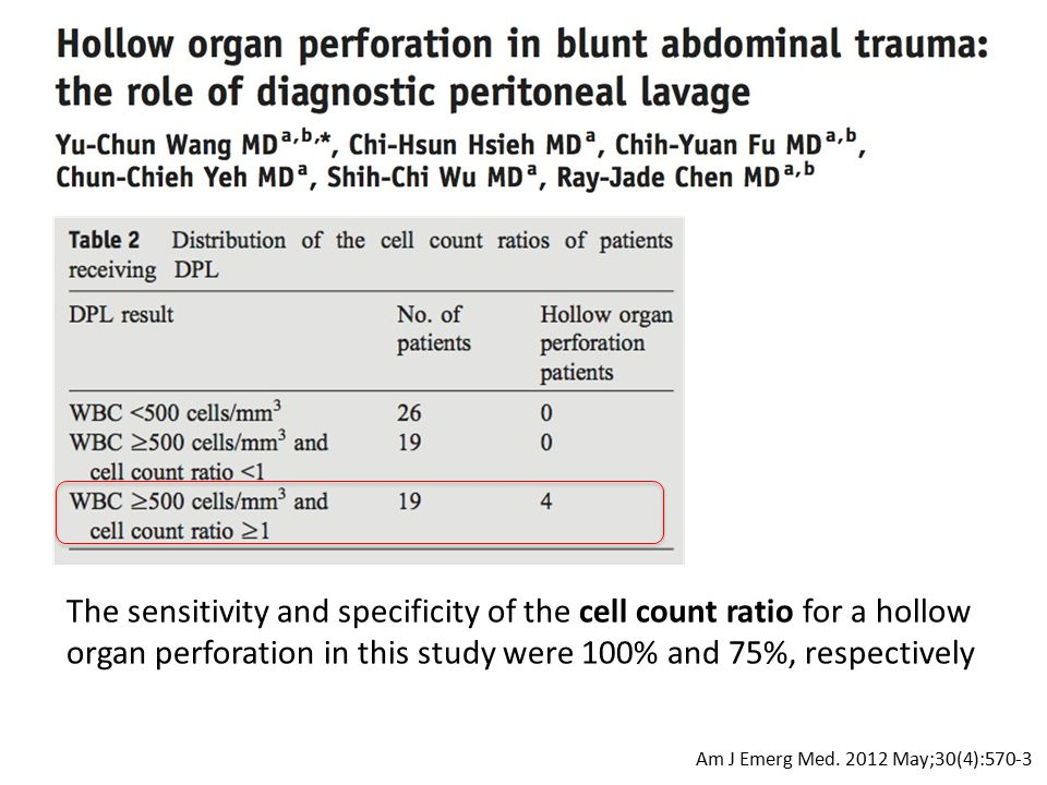 The sensitivity and specificity of the cell count ratio for a hollow organ perforation in this study were 100% and 75%, respectively