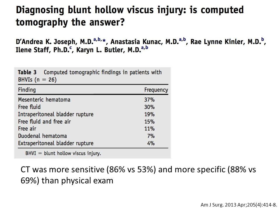 CT was more sensitive (86% vs 53%) and more specific (88% vs 69%) than physical exam