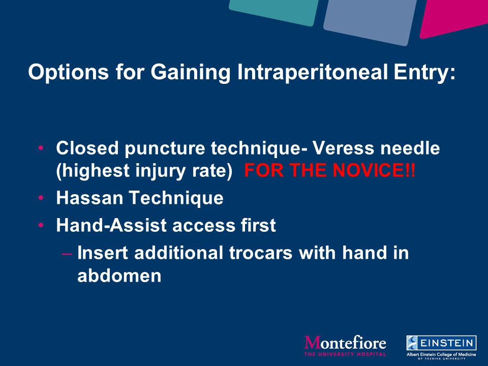 Options for Gaining Intraperitoneal Entry: