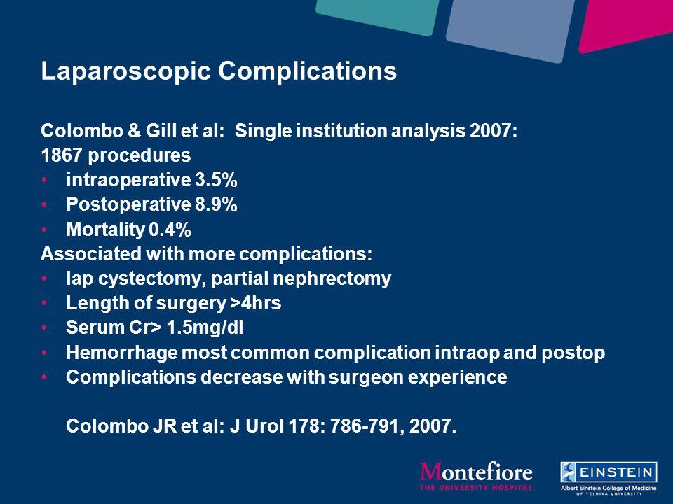 Laparoscopic Complications