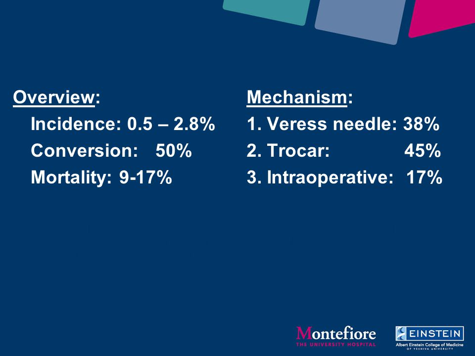 VASCULAR INJURY Overview: Incidence: 0.5 – 2.8% Conversion: 50%