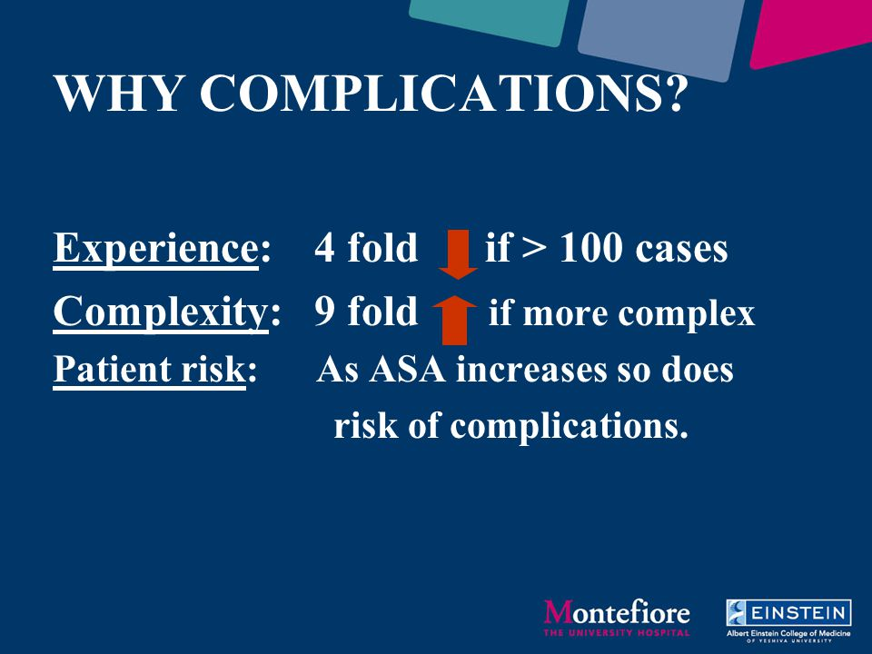 WHY COMPLICATIONS Experience: 4 fold if > 100 cases