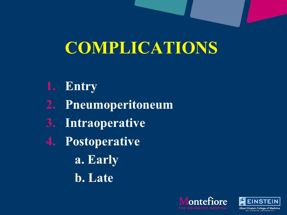 Entry Pneumoperitoneum Intraoperative Postoperative a. Early b. Late