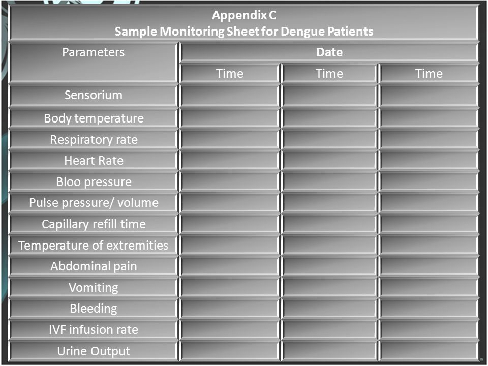 Sample Monitoring Sheet for Dengue Patients