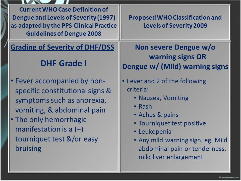 DHF Grade I Grading of Severity of DHF/DSS