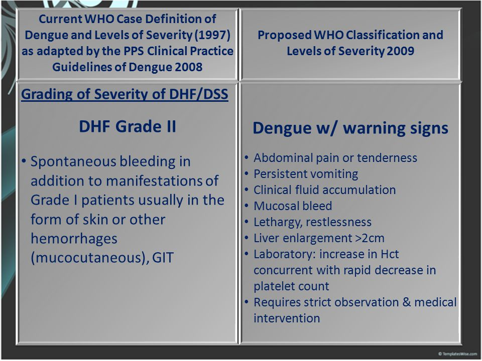 DHF Grade II Dengue w/ warning signs
