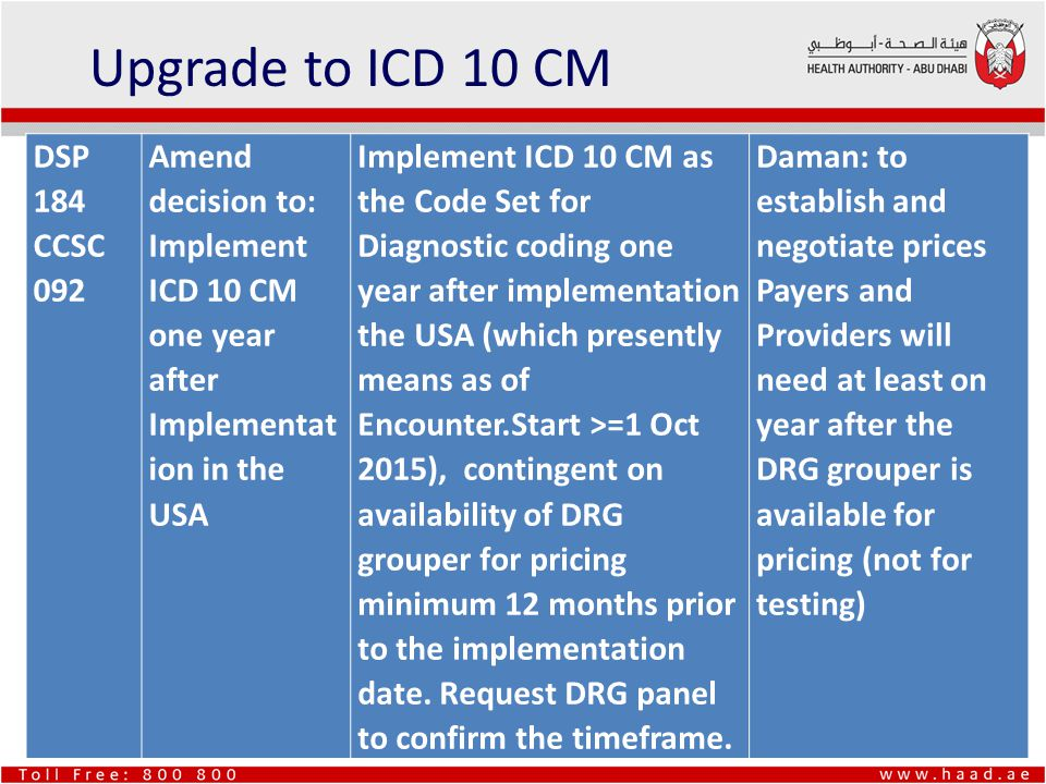 Upgrade to ICD 10 CM DSP 184 CCSC 092