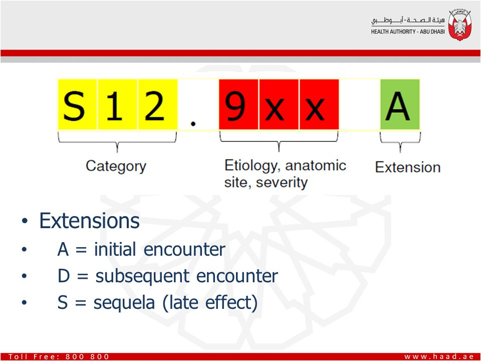 Extensions A = initial encounter D = subsequent encounter