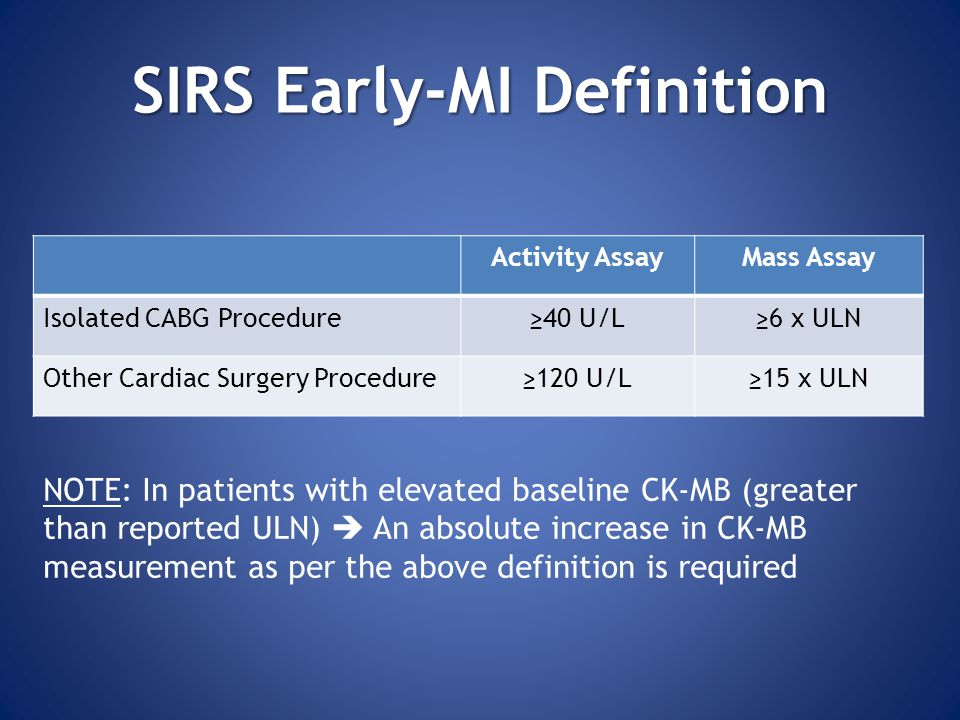 SIRS Early-MI Definition