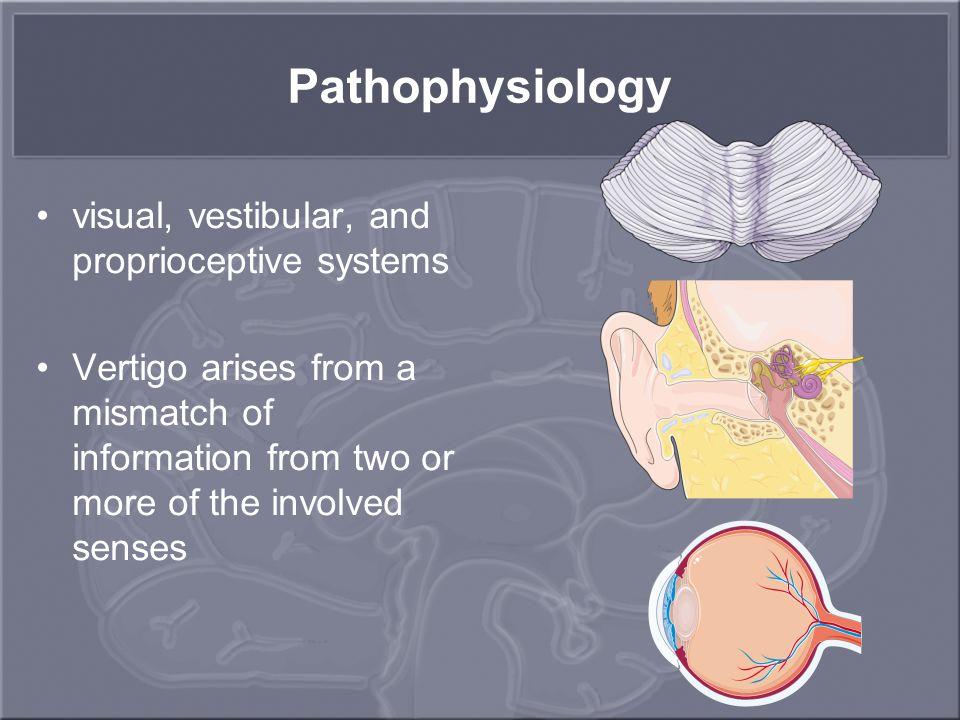Pathophysiology visual, vestibular, and proprioceptive systems