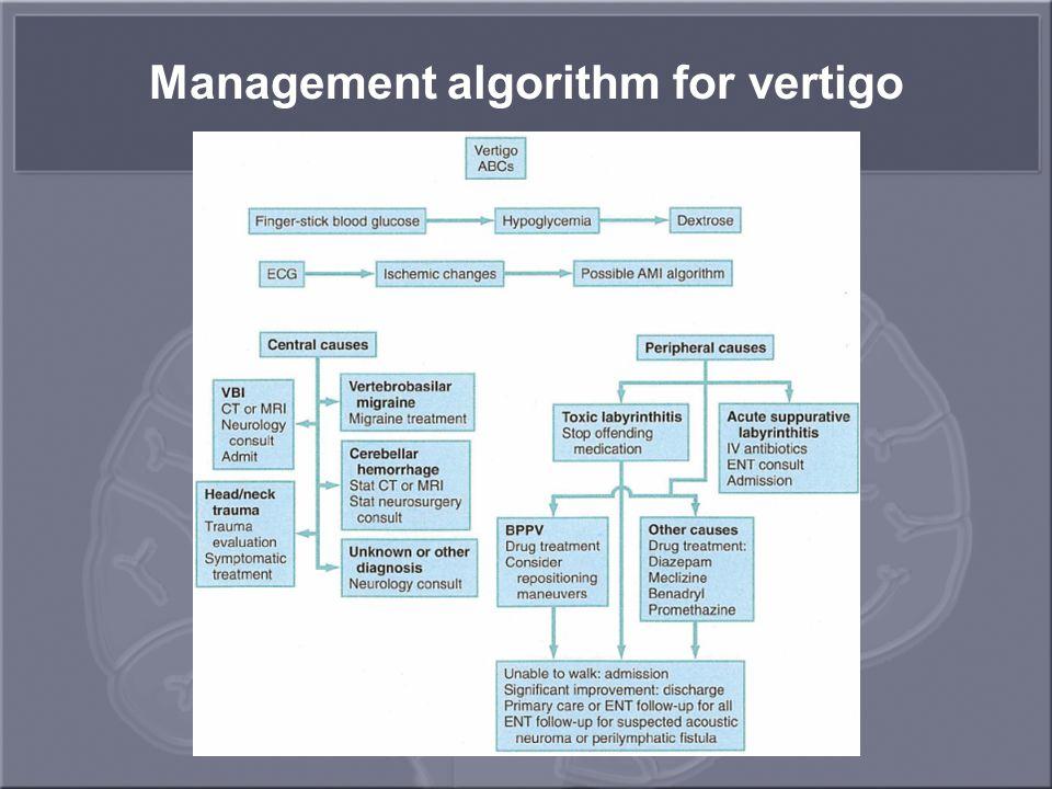 Management algorithm for vertigo