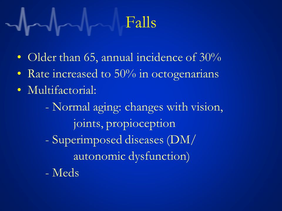 Falls Older than 65, annual incidence of 30%
