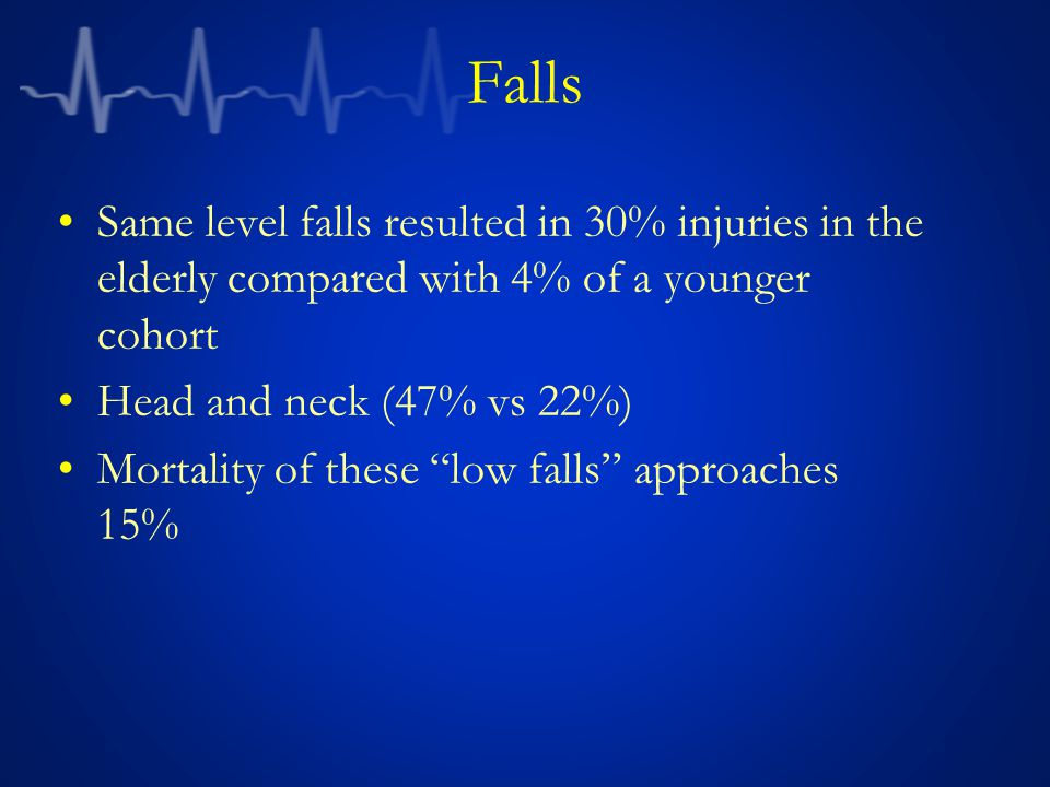Falls Same level falls resulted in 30% injuries in the elderly compared with 4% of a younger cohort.