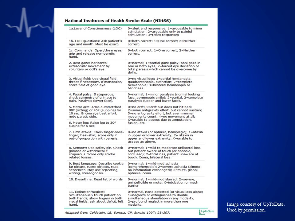 National Institutes of Health Stroke Scale (NIHSS)