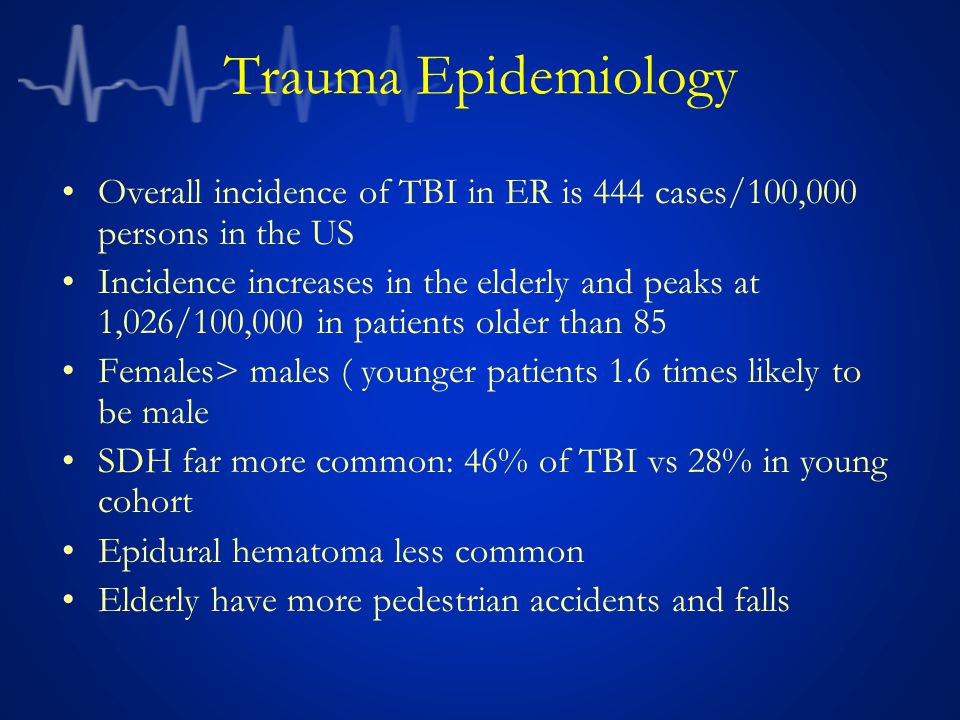 Trauma Epidemiology Overall incidence of TBI in ER is 444 cases/100,000 persons in the US.