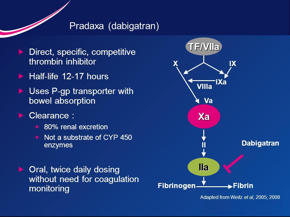 Pradaxa (dabigatran) TF/VIIa Xa IIa