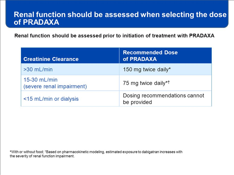 Renal function should be assessed when selecting the dose of PRADAXA