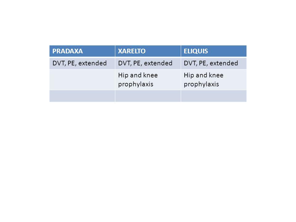 PRADAXA XARELTO ELIQUIS DVT, PE, extended Hip and knee prophylaxis