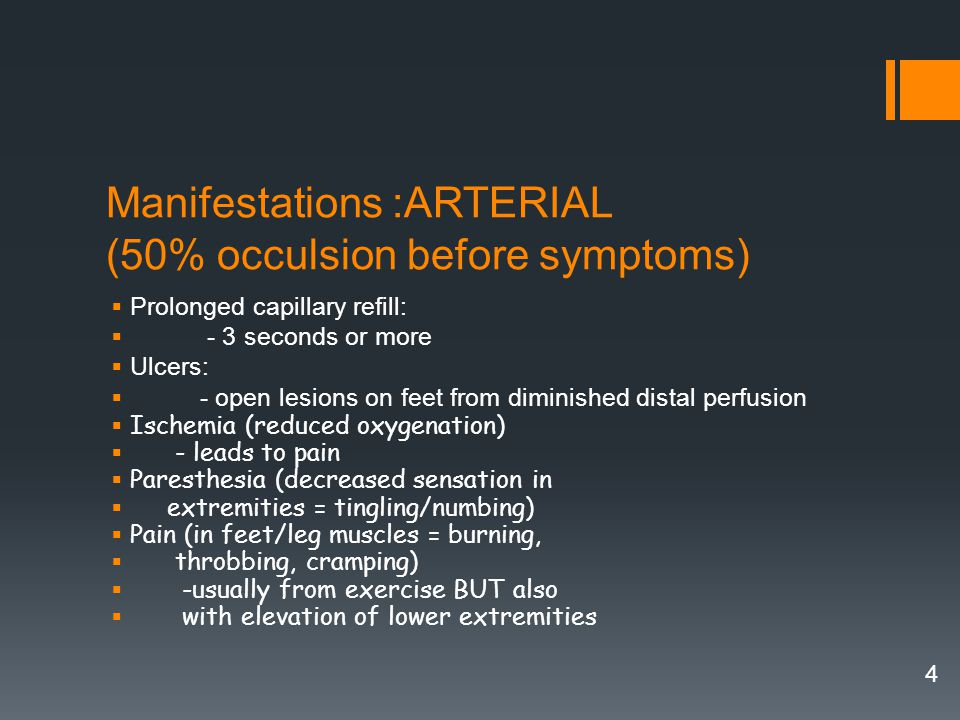 Manifestations :ARTERIAL (50% occulsion before symptoms)
