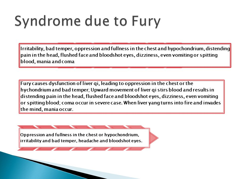 Syndrome due to Fury