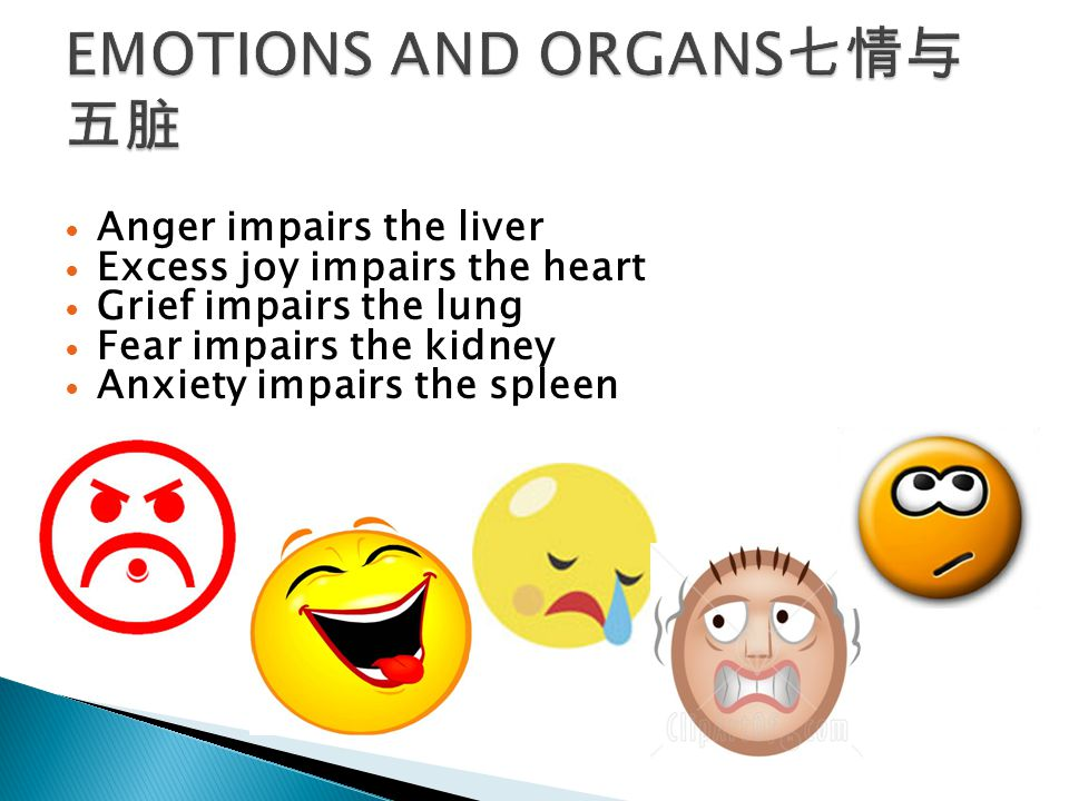 EMOTIONS AND ORGANS七情与五脏