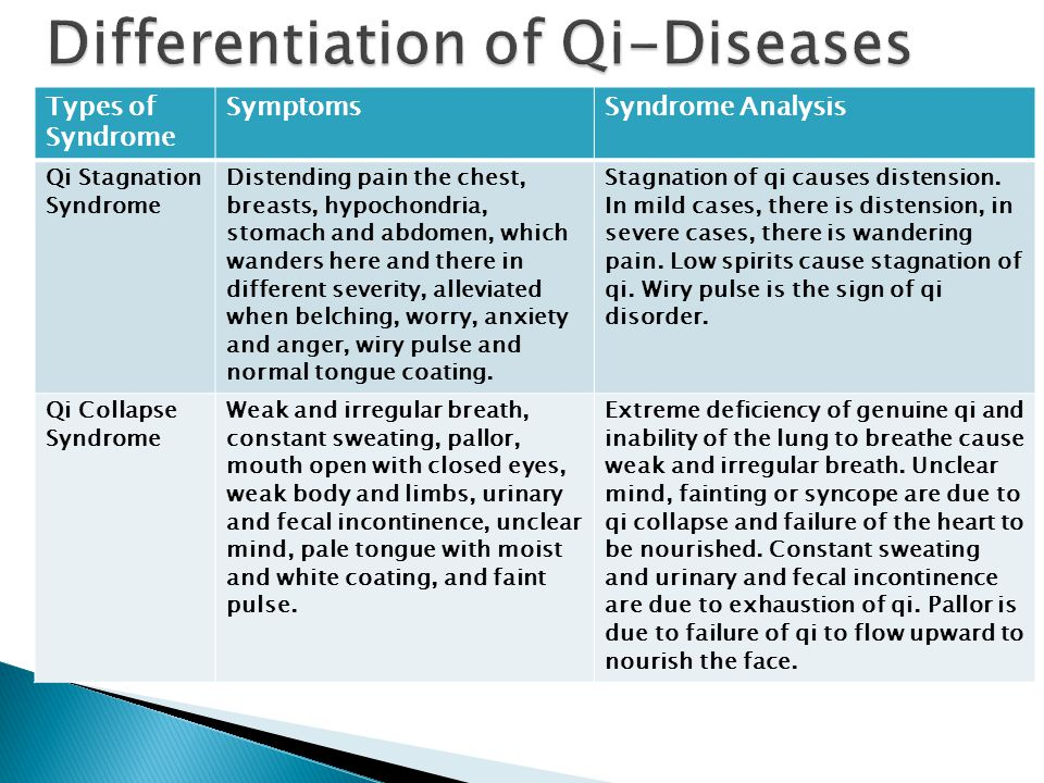 Differentiation of Qi-Diseases