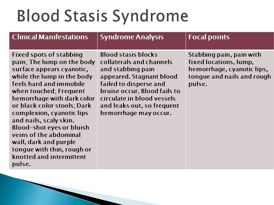 Blood Stasis Syndrome Clinical Manifestations Syndrome Analysis