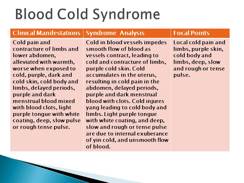Blood Cold Syndrome Clinical Manifestations Syndrome Analysis