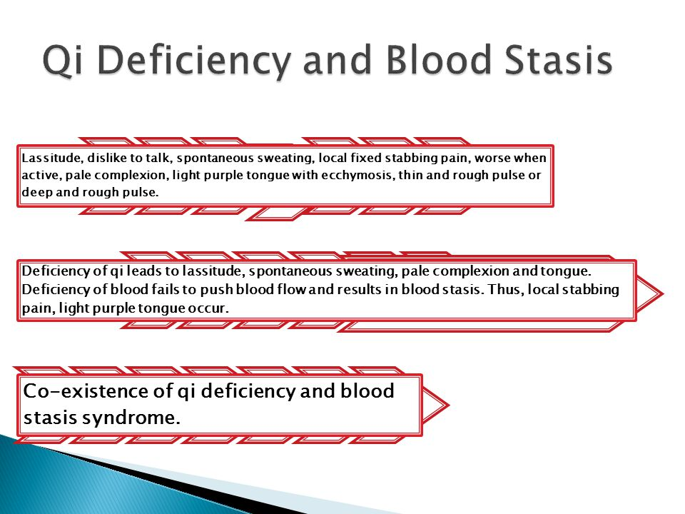 Qi Deficiency and Blood Stasis