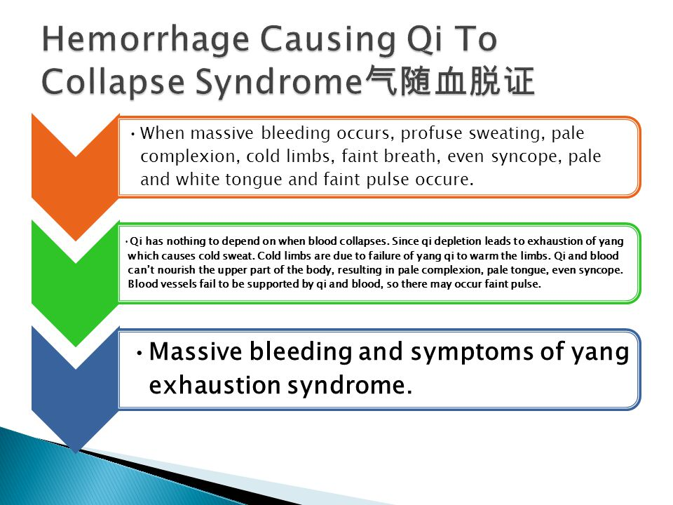 Hemorrhage Causing Qi To Collapse Syndrome气随血脱证
