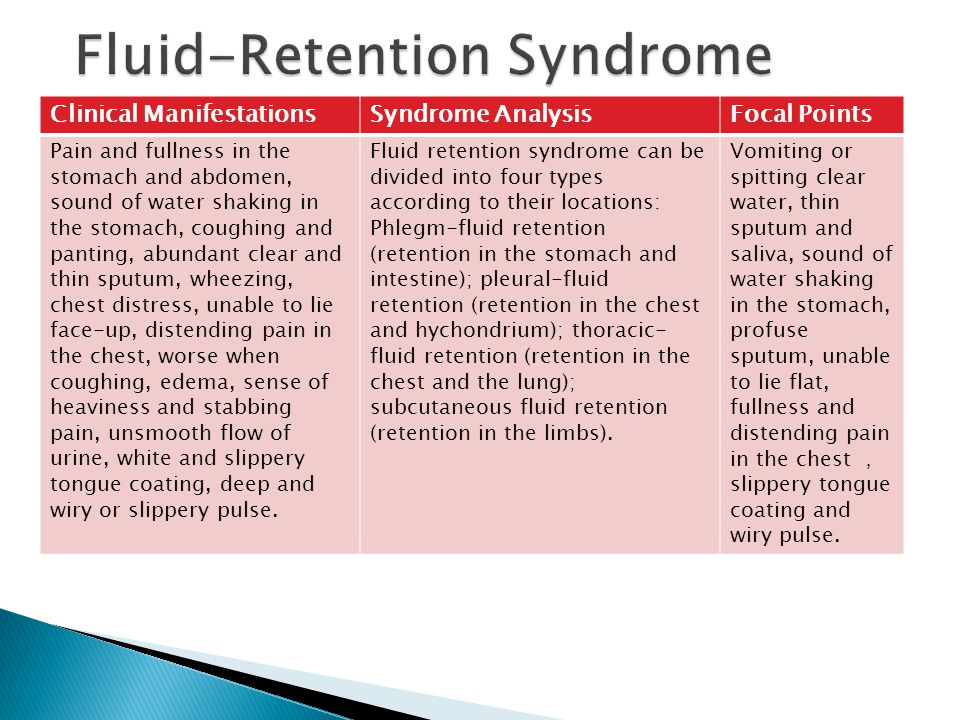 Fluid-Retention Syndrome
