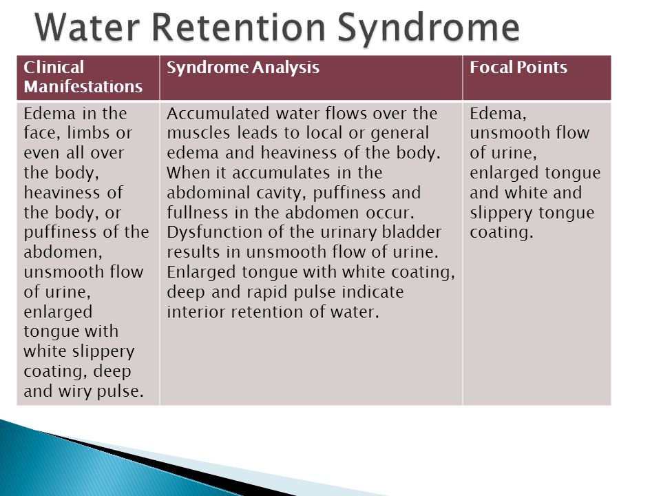 Water Retention Syndrome
