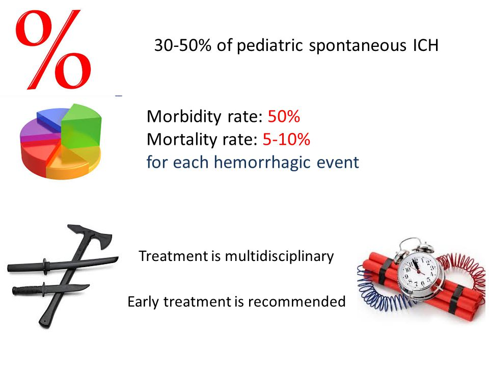30-50% of pediatric spontaneous ICH