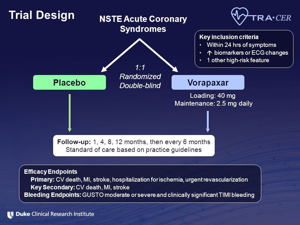 NSTE Acute Coronary Syndromes
