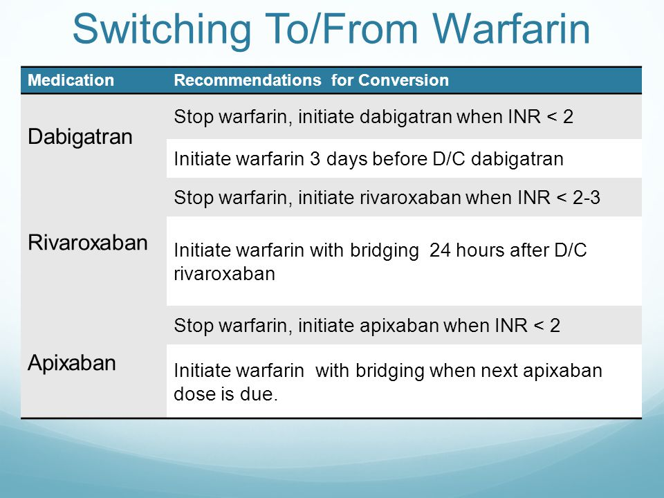 Switching To/From Warfarin