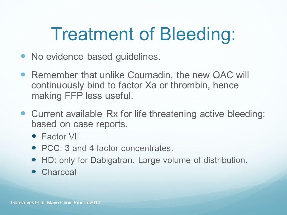 Treatment of Bleeding: