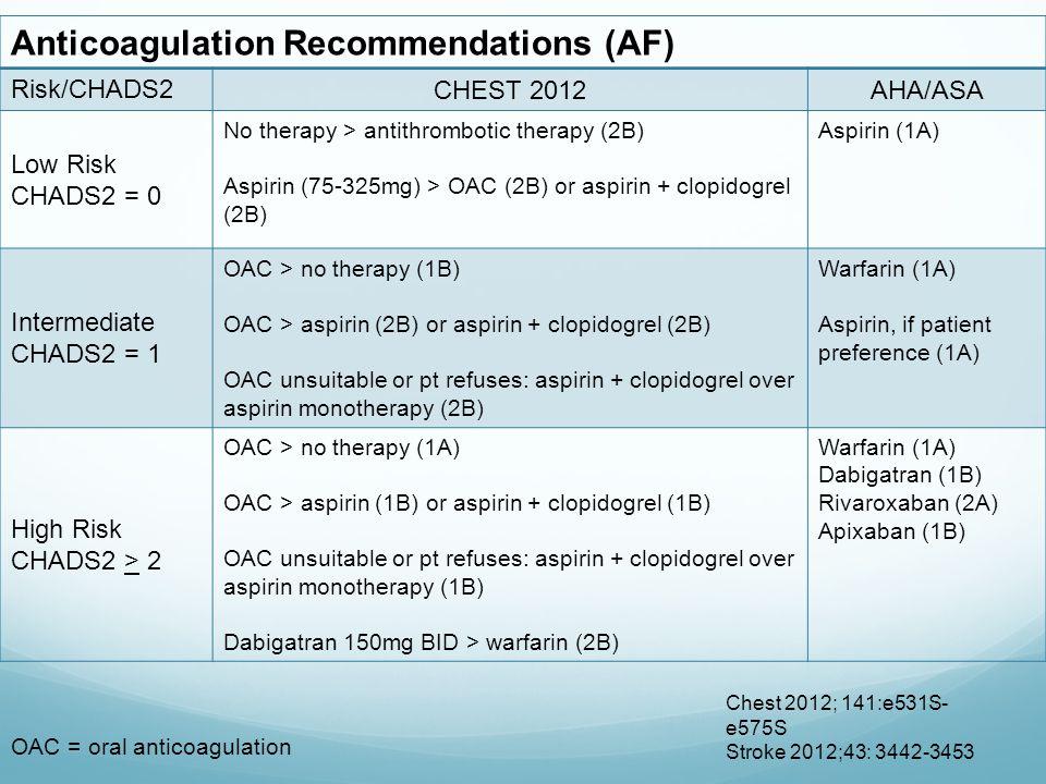 Anticoagulation Recommendations (AF)