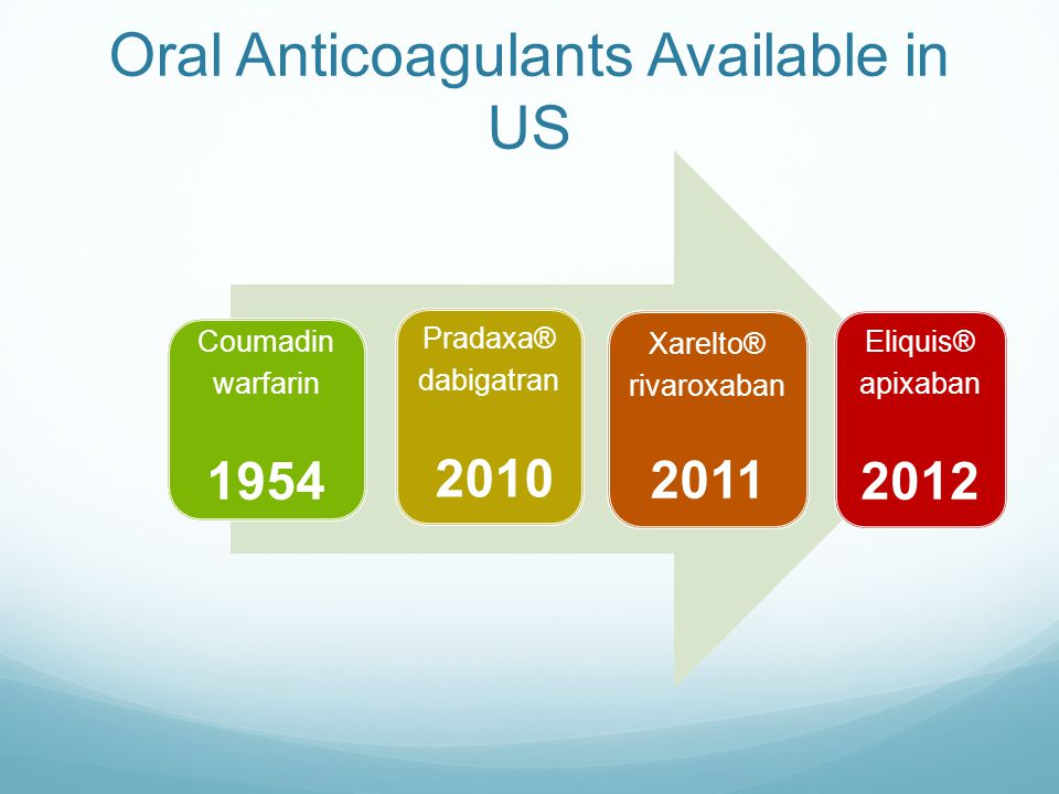 Oral Anticoagulants Available in US