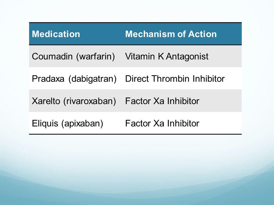 Warfarin Coupon
