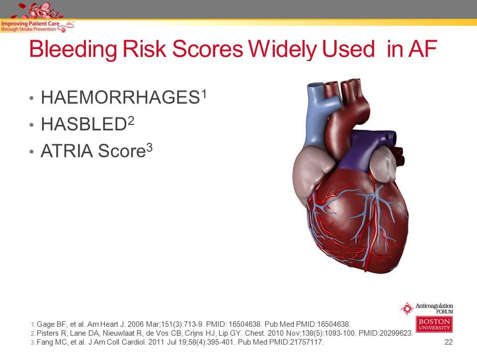 Bleeding Risk Scores Widely Used in AF