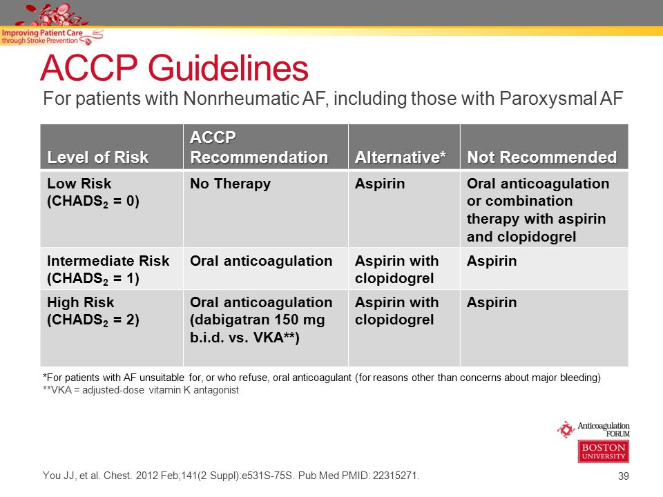 ACCP Guidelines For patients with Nonrheumatic AF, including those with Paroxysmal AF. Level of Risk.