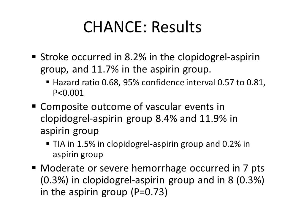 CHANCE: Results Stroke occurred in 8.2% in the clopidogrel-aspirin group, and 11.7% in the aspirin group.
