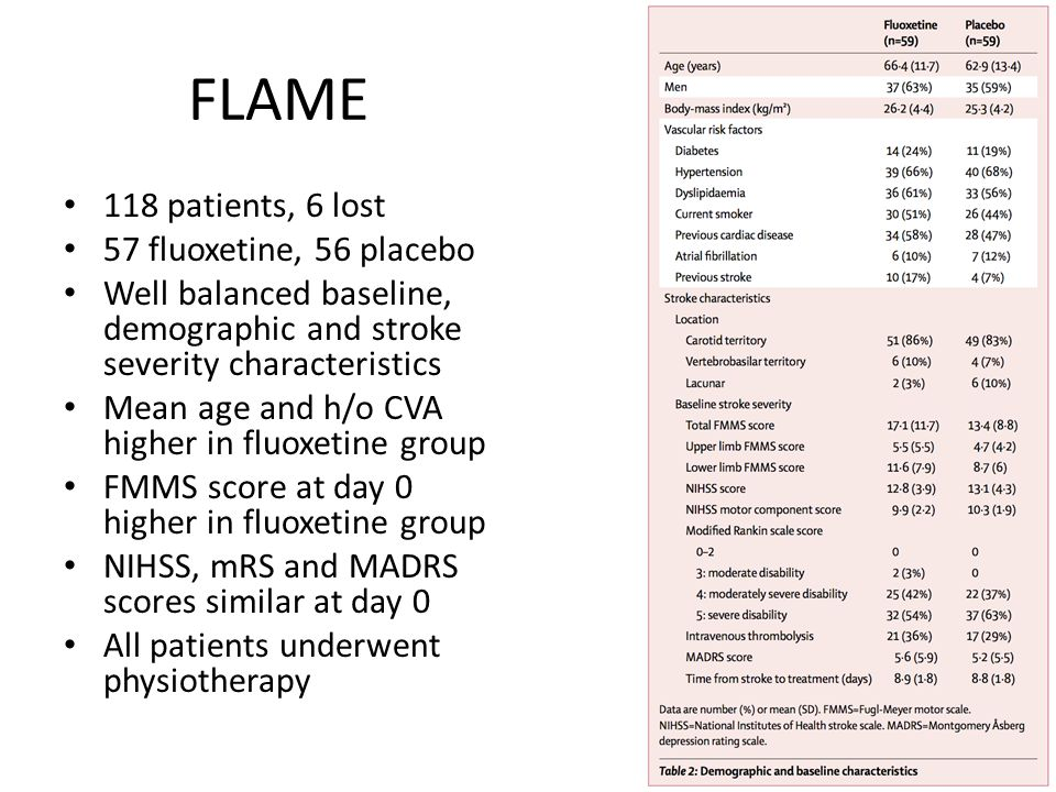 FLAME 118 patients, 6 lost 57 fluoxetine, 56 placebo