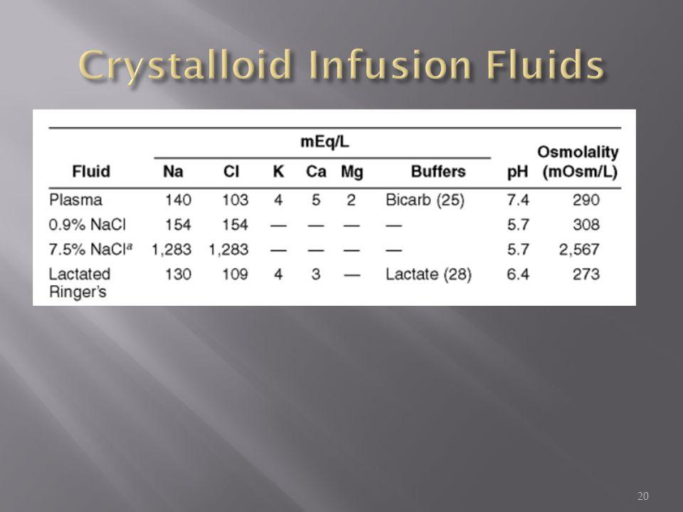 Crystalloid Infusion Fluids