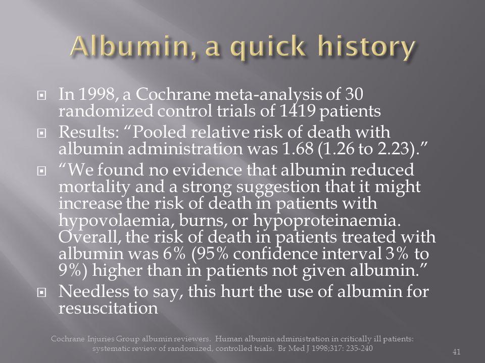 Albumin, a quick history